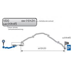 Continental VDO Updatecard Voor 1x DTCO Counter Update