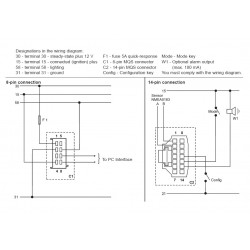 VDO ViewLine Windmeter 99.5kn Kit Wit 85mm