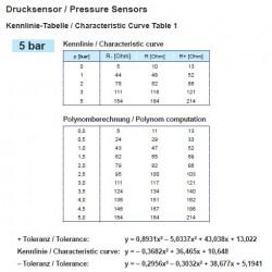 VDO Druksensor 0-5 Bar - 1/4-18 NPTF