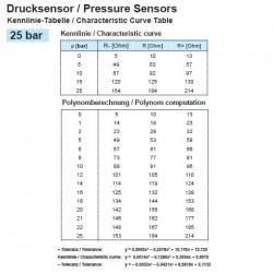 VDO DS Druksensor 0-25 Bar - 1/8-27 NPTF