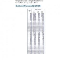 VDO Koelwatersensor 120°C - 5/8-18 NF-3